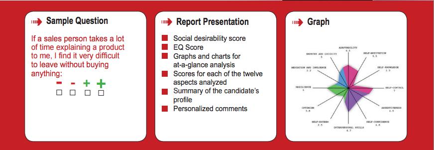 EQ test emotional intelligence quizz test philippines